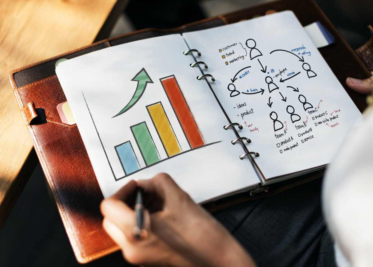 5 Areas Of Business That Can Make Or Break Your Success